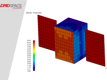 Direct Service: Thermal design and analysis